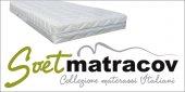 Svet matracov